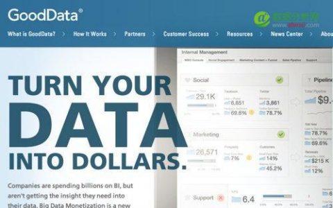 商业情报服务GoodData获1500万美元融资