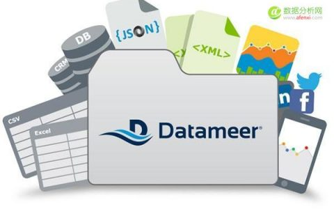 数据分析公司Datameer融资600万美元