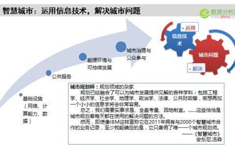 数据里的另一个北京:这里住着最富的人,这里住着最穷的人