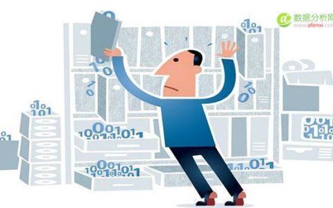 大数据建模实操案例分析