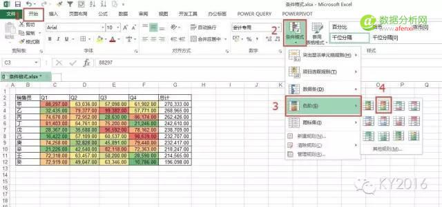 条件格式第三篇——色阶-数据分析网