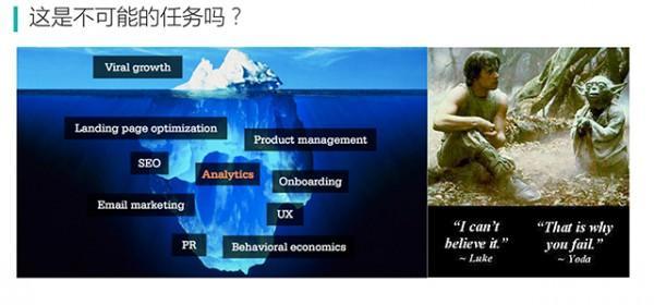 张溪梦:公司如何用大数据驱动变现