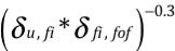 从好友推荐算法说起-数据分析网