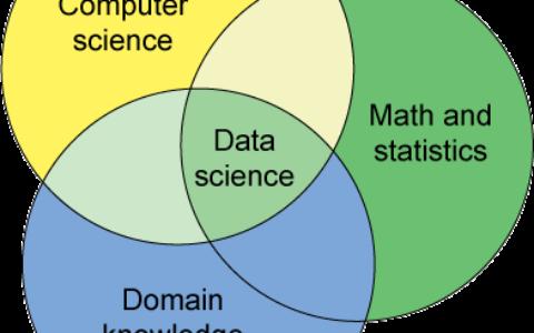 求职互联网数据分析,如何准备行业知识?