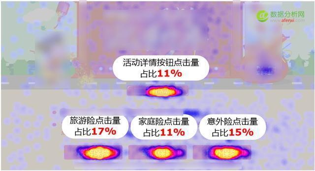 使用国双热力图提升页面点击率