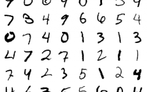 一个自动化解决数据科学问题的python工具