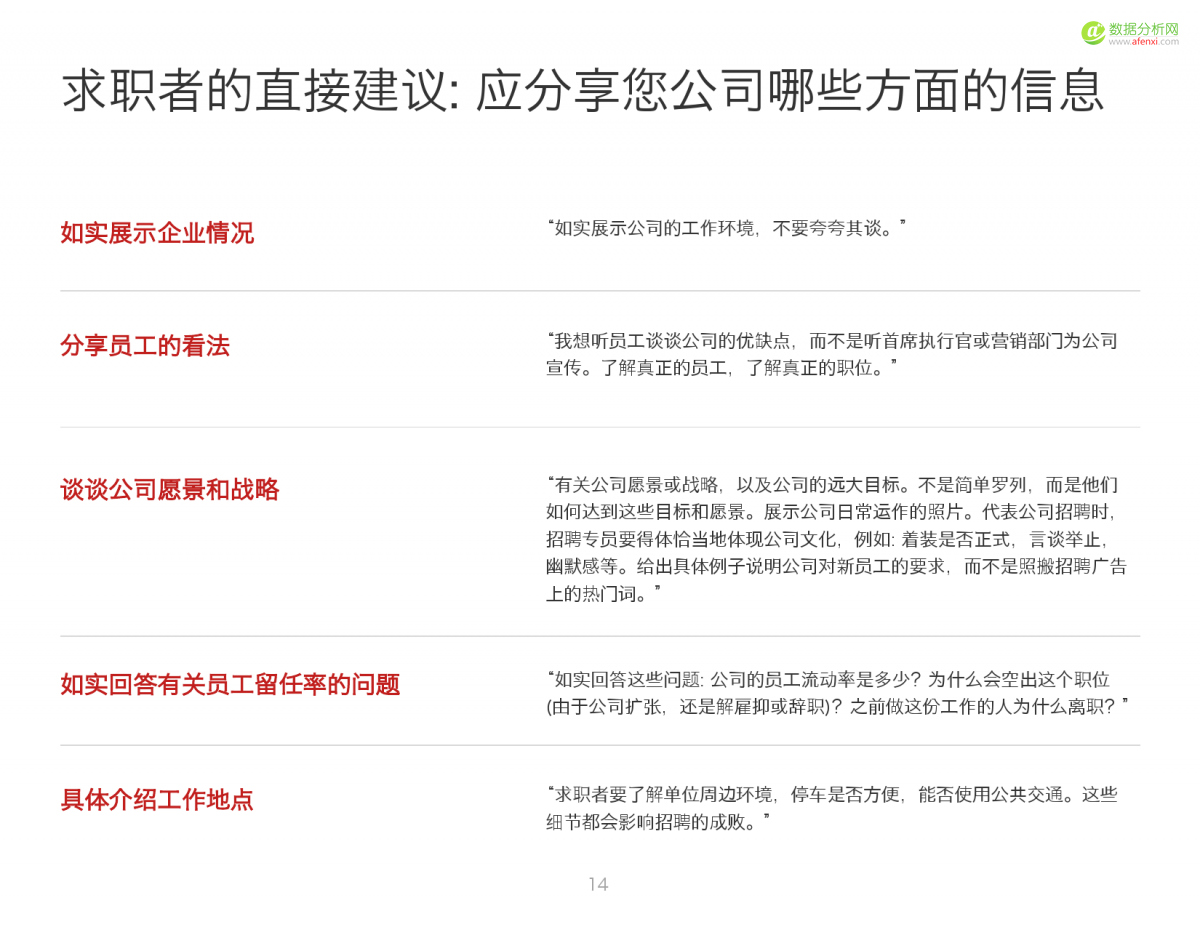 2016中国人才趋势报告_000014