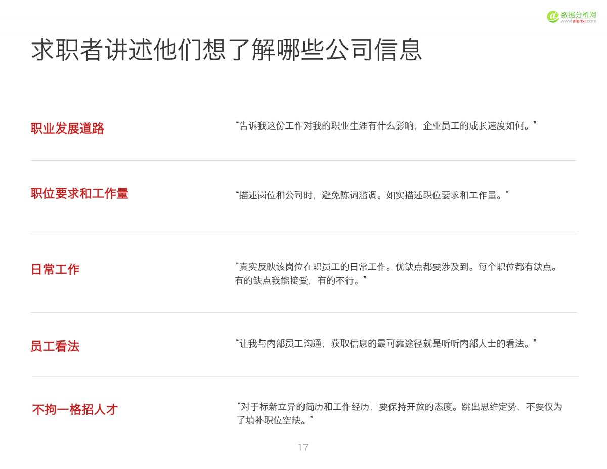 2016中国人才趋势报告_000017