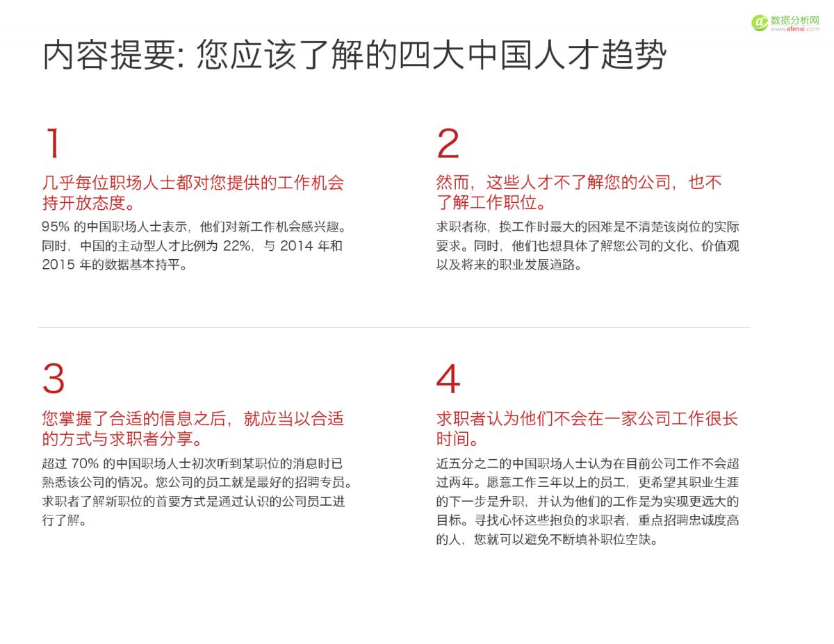 2016中国人才趋势报告_000004