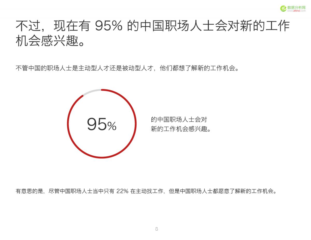 2016中国人才趋势报告_000008