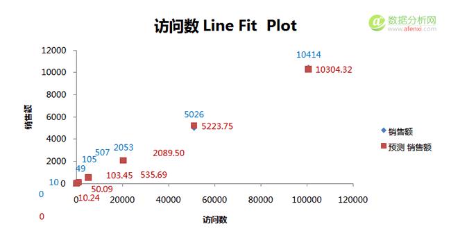 易观CTO郭炜:从0到N建立高性价比的大数据平台-数据分析网