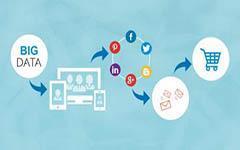 如何从KPI看懂零售行业的数据分析?-数据分析网