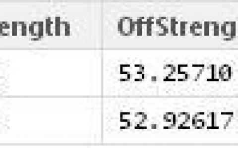 R语言模拟美式橄榄球比赛数据分析(4):模拟单场由程序决定胜负的比赛