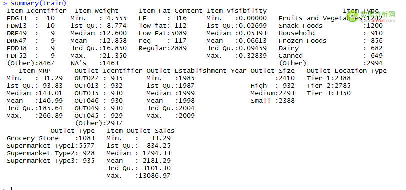 教你如何用R进行数据挖掘