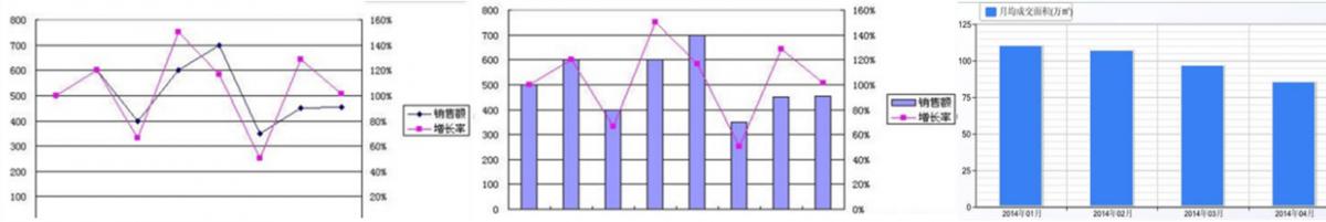 拒绝烂图表,Excel商务图表小白篇[附免费模板]-数据分析网