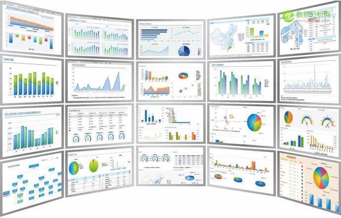 数据分析必须想清楚的两个概念:指标和维度