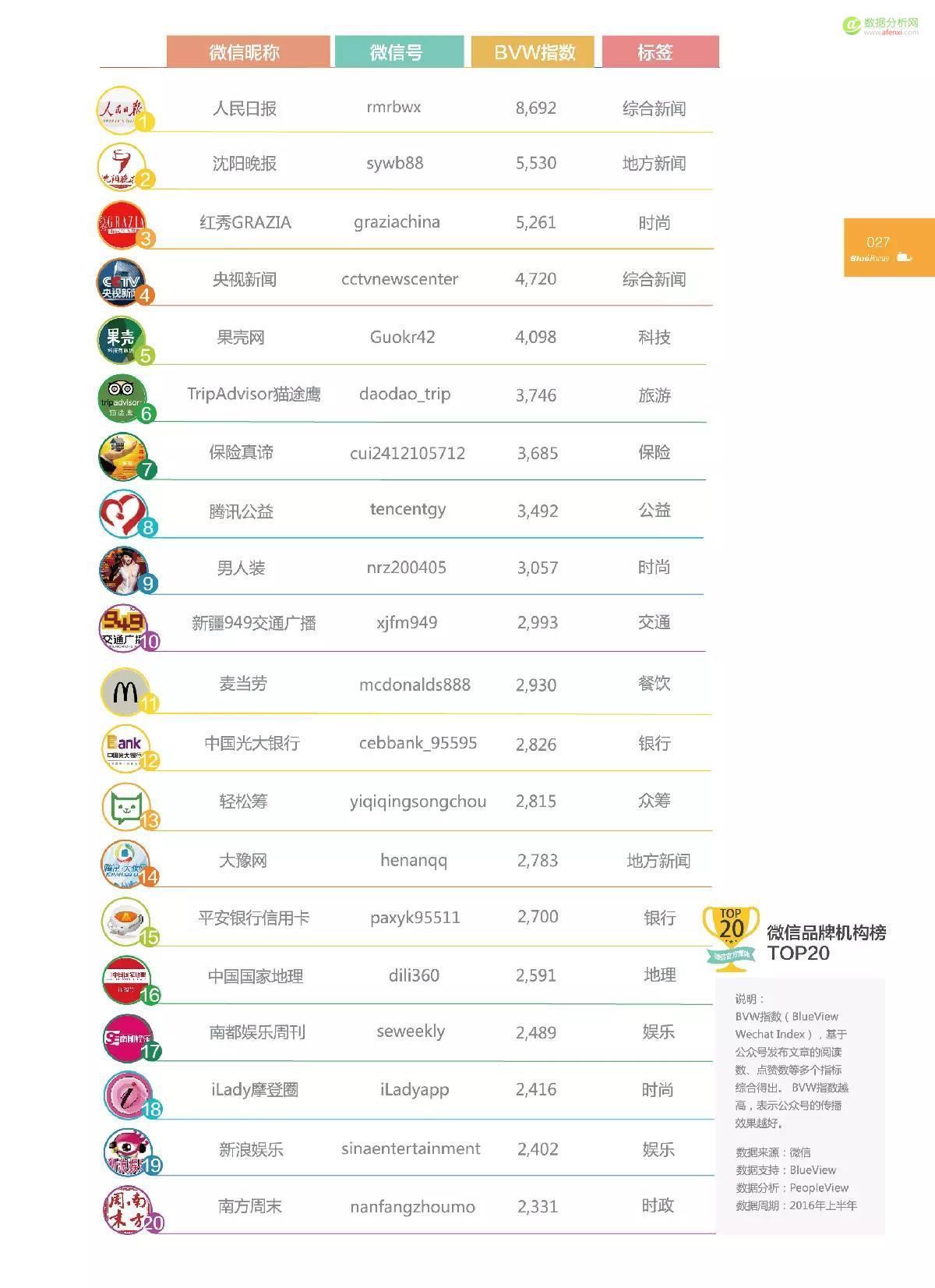 里约奥运会将近,如何靠数据做好社会化营销?