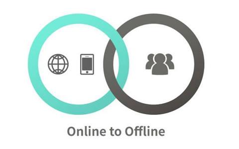 初创O2O企业的客服数据分析