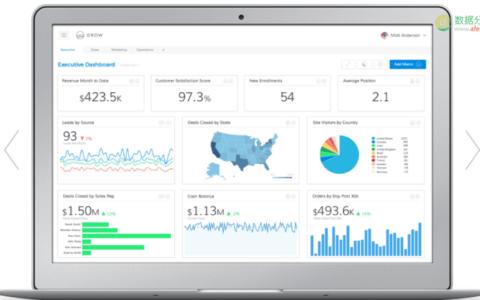 商业智能分析软件Grow获得1100万美元A轮融资,解决中小企业数据分析痛点