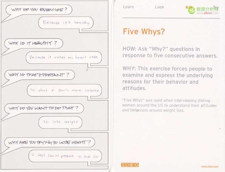 用户流失原因调研如何入手?
