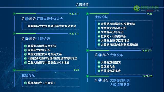 """016中国国际大数据大会(2016年9月27日—28日)"""""""