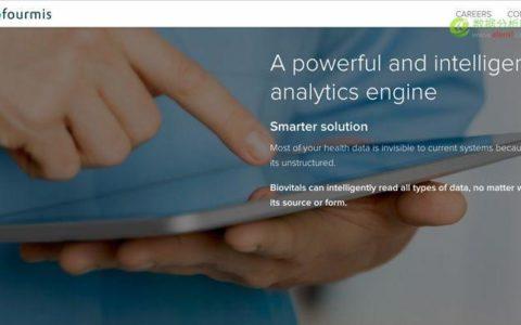数据分析公司Biofourmis完成百万美元融资,专注于医疗大数据研究