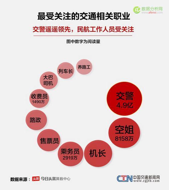"""016暑运大数据报告:这个暑期,中国人都去哪儿了"""""""