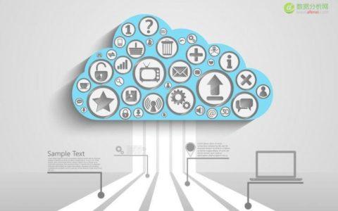 为对抗亚马逊AWS,SAP以1.25亿美元收购Altiscale