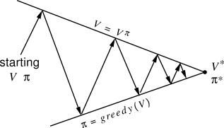 硅谷王川:深度学习有多深?维度的诅咒和蒙特-卡洛模拟(19)