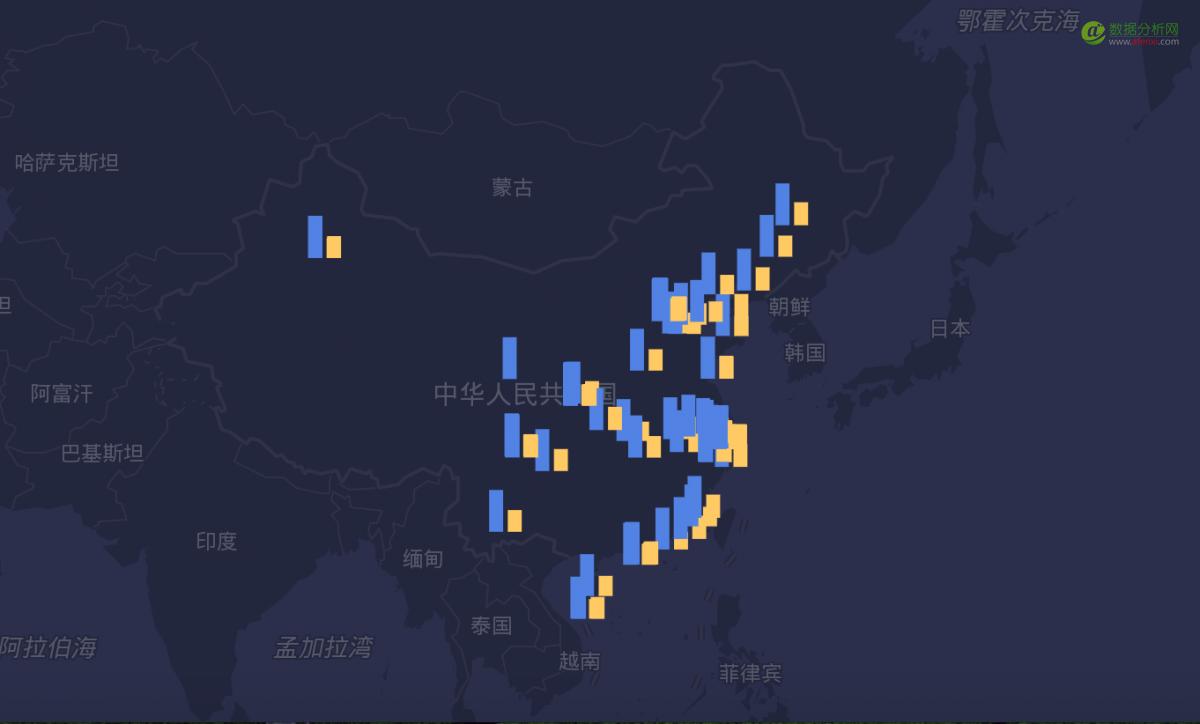 如此酷炫的数据地图,竟然可以0编程完成!