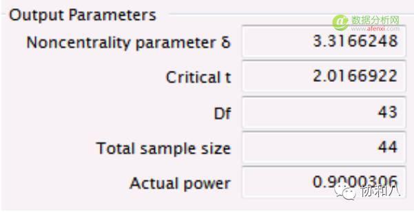 说人话的统计学:做统计,多少数据才算够?(下)