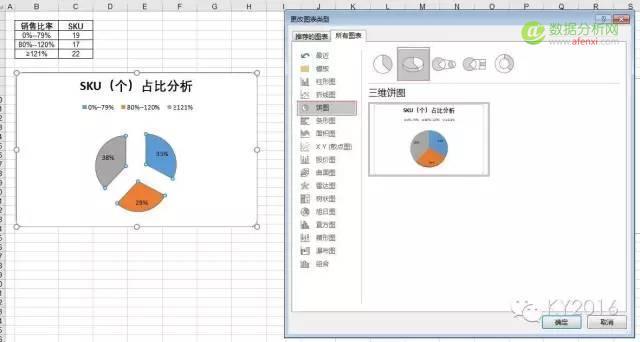 关于excel饼图美化那些事儿-数据分析网