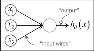 机器学习系列(8):感知器