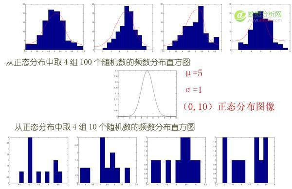 越努力越幸运,这个道理可以用数据分析证明-数据分析网