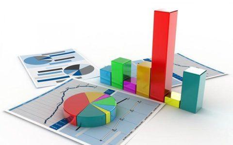大数据分析公司Kentik完成230万美元B轮融资