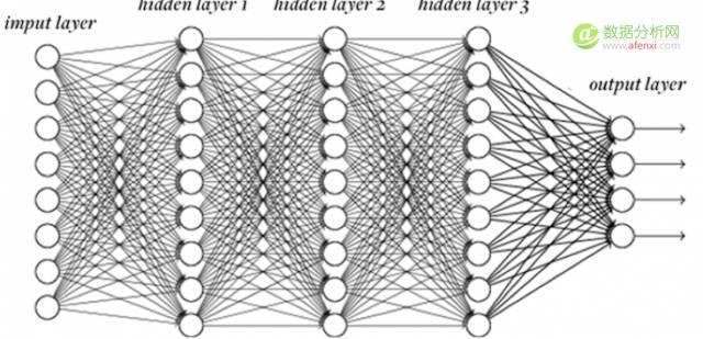 机器学习的基本局限性:从一个数学脑筋急转弯说起