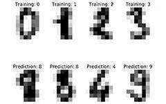 使用Python训练SVM模型识别手写体数字-数据分析网