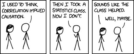 聪明的数据分析师也会常犯的错误