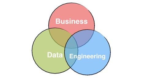 开眼界:LinkedIn与数据驱动