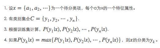 大道至简:朴素贝叶斯分类器