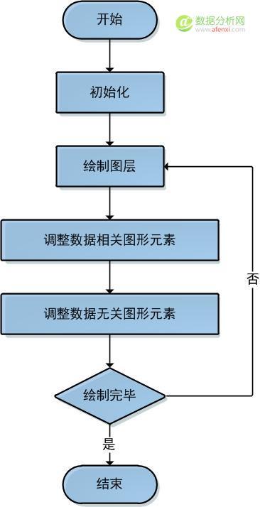 R语言数据可视化01:基本概述(基于ggplot2)