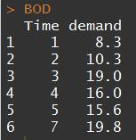 R语言数据可视化04:折线图、堆积图、堆积面积图