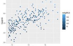 R语言数据可视化01:基本概述(基于ggplot2)-数据分析网