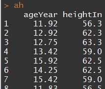 R语言数据可视化05:散点图