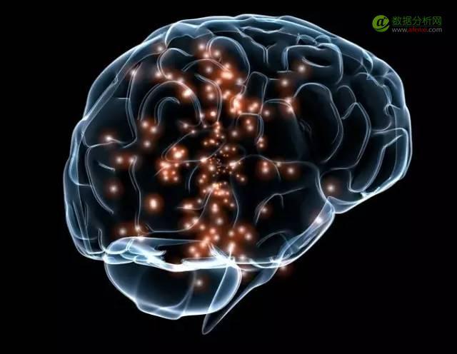 硅谷王川:深度学习有多深?发散的大脑(22)