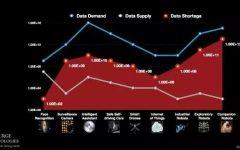 如何让深度学习突破数据瓶颈?-数据分析网