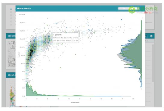 可视化之医疗保健数据的未来——绘制新用户界面的方法