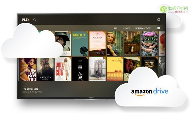 亚马逊与 Plex 合作,推出云媒体播放服务 Plex Cloud