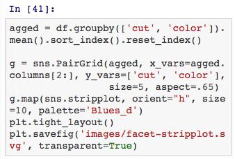 Python 中的可视化工具介绍