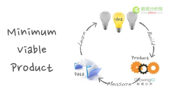 业余时间怎么培养数据分析的能力?